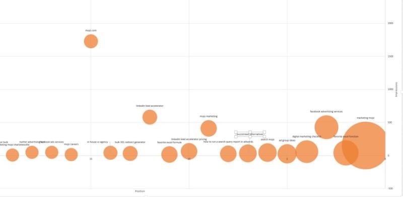 bubble-chart-800x391
