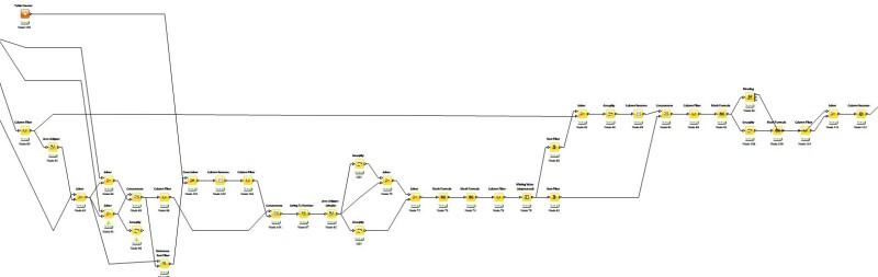 Knime-Workflow-math-800x253