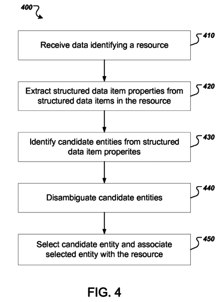 structured-data-438x600