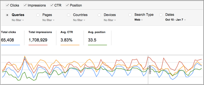 search-analytics-example-800x333