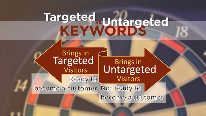 targeted-keywords4