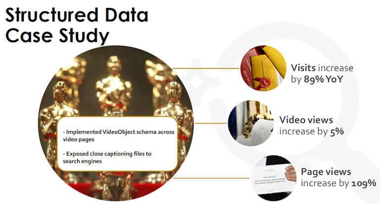 chanelle-structured-data