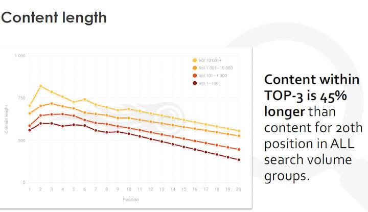 olga-content-length
