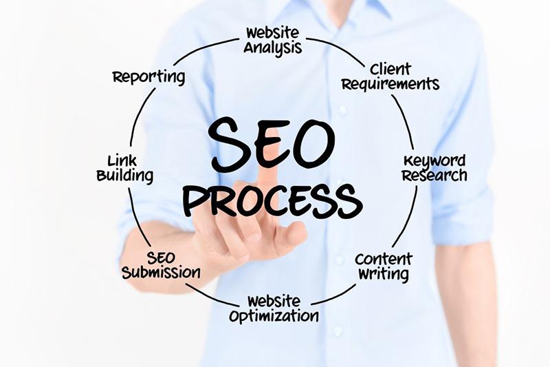 Lựa chọn đơn vị có cách làm SEO phù hợp với doanh nghiệp của bạn
